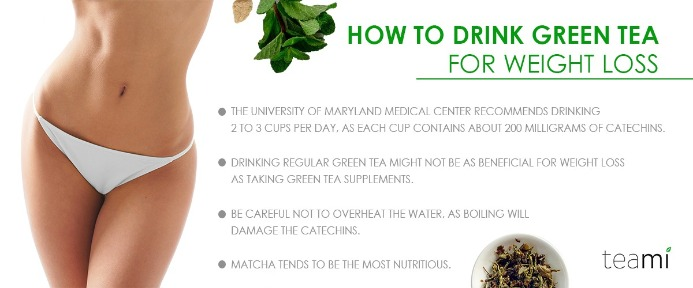 Best Ways To Use Green Tea For Weight Loss